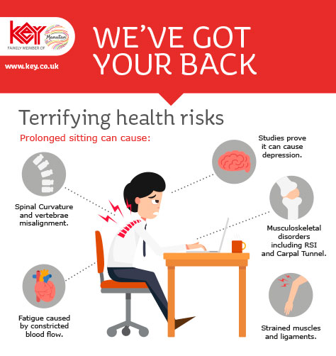 Health risks of prolonged sitting