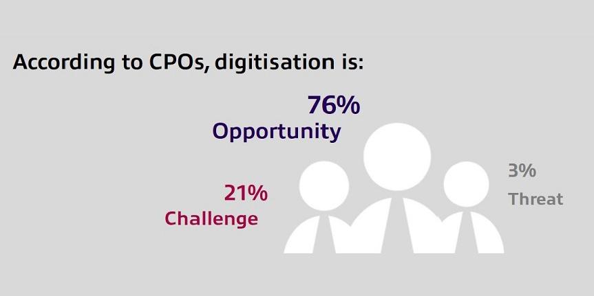 digitisation-of-procurement-1