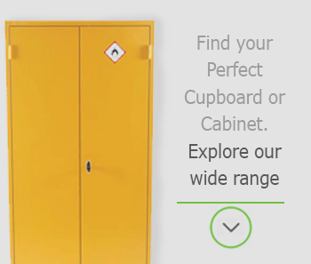 Cupboards mobile banner