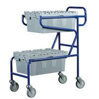RBC_ContainerTrolleys