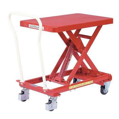 Bishamon Mobile Lift Table- 100kg- 662mm