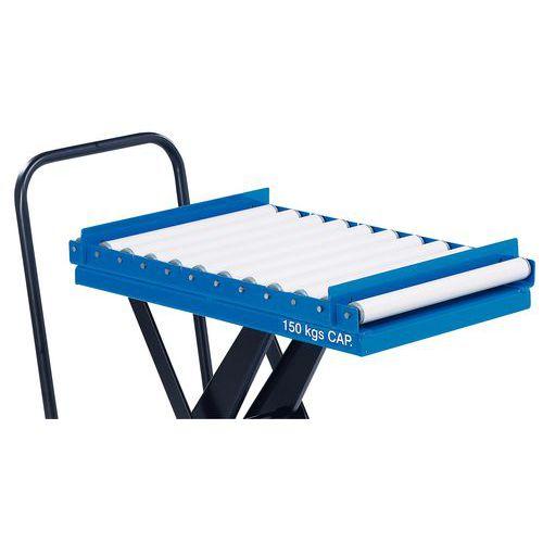 Plastic roller tray