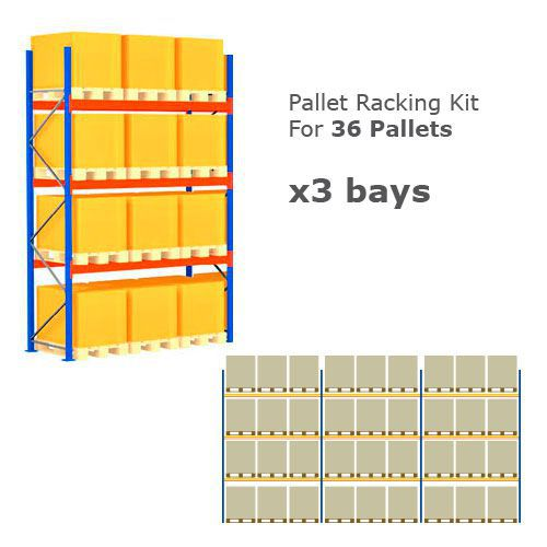 Pallet Racking Kit - Holds 36 Pallets - Sized H 1500 x W 800 x D 1200
