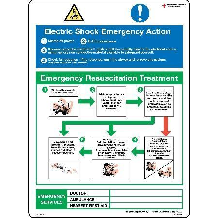 Electric Shock Emergency Action Work Sign Signs Amp Id Key