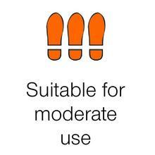 Suitable for moderate use