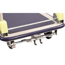 Brakes for Platform Trolleys